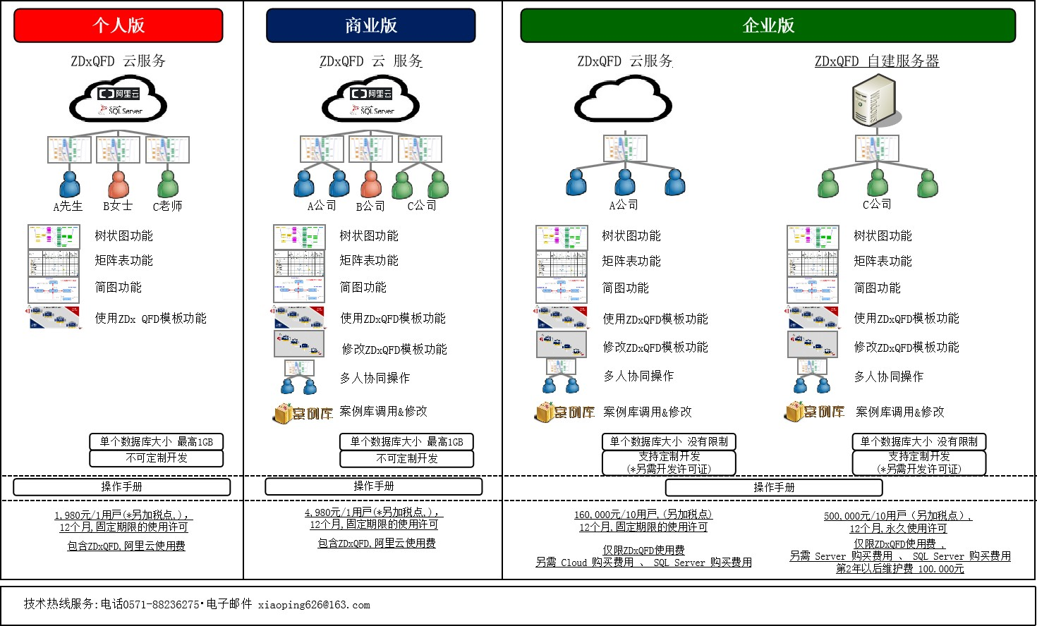 产品分类.jpg